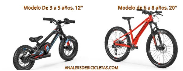 Bicicletas electricas para niños